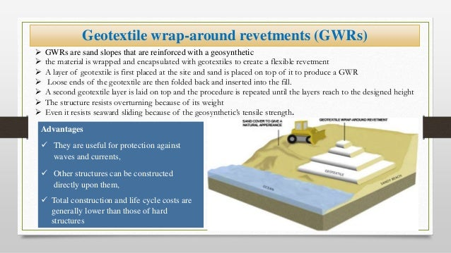 Geotextile wrap-around revetments (GWRs)  GWRs are sand slopes that are reinforced with a geosynthetic  the material is ...
