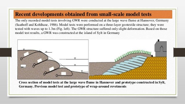 Recent developments obtained from small-scale model tests The only recorded model tests involving GWR were conducted at th...
