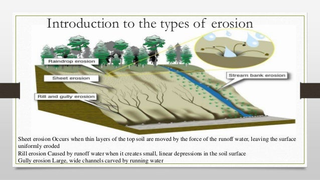 Role of textiles in soil erosion control ppt for 4 different types of soil
