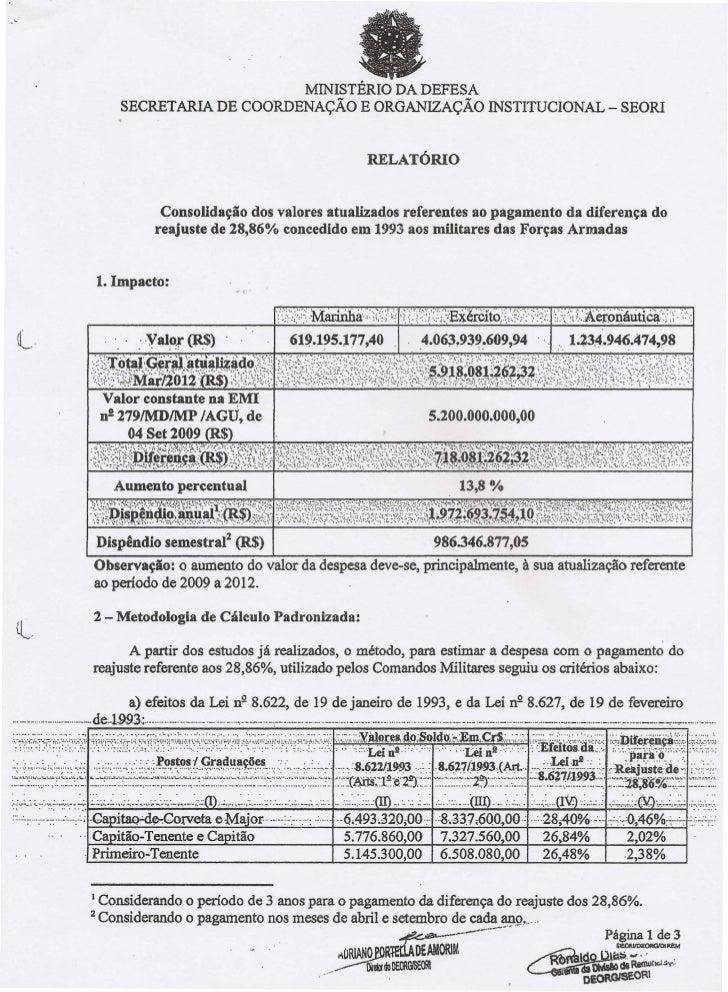 Documentação/cálculos do impacto financeiro do pagamento da diferença de 28,86% devida aos militares das Forças Armadas Slide 3