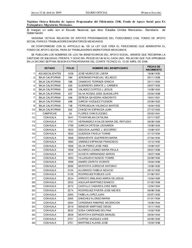 Jueves 23 de abril de 2009                DIARIO OFICIAL                     (Primera Sección)Vigésima Octava Relación de ...