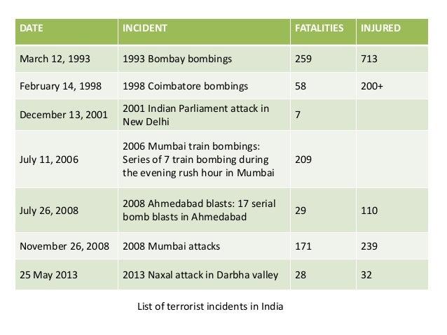 naxalist problem in india Genesis & growth of naxalite movement 1 ipri paper 15 isbn 969-8721-32-9 2011 genesis and growth of naxalite movement in india.