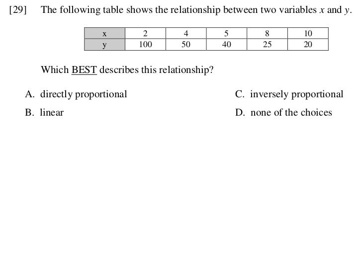 [29]   The following table shows the relationship between two variables x and y.                      x         2         ...
