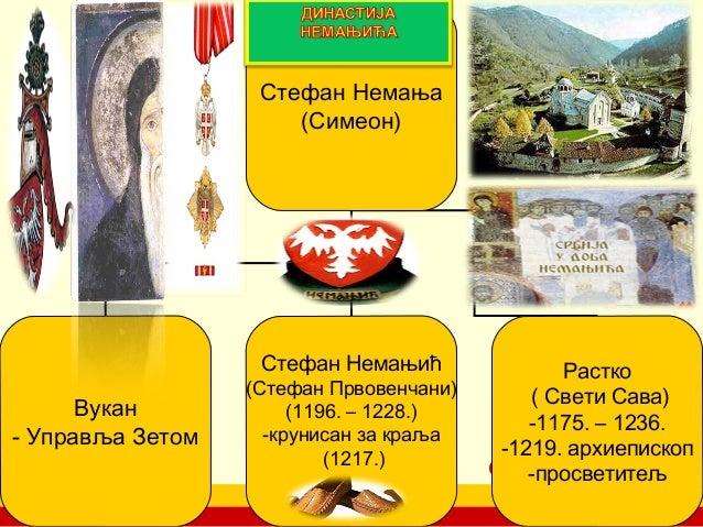 29србија у доба немањића