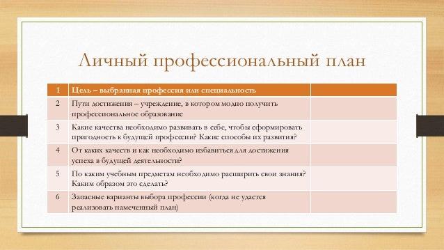 Личный профессиональный план 1 Цель – выбранная профессия или специальность 2 Пути достижения – учреждение, в котором модн...