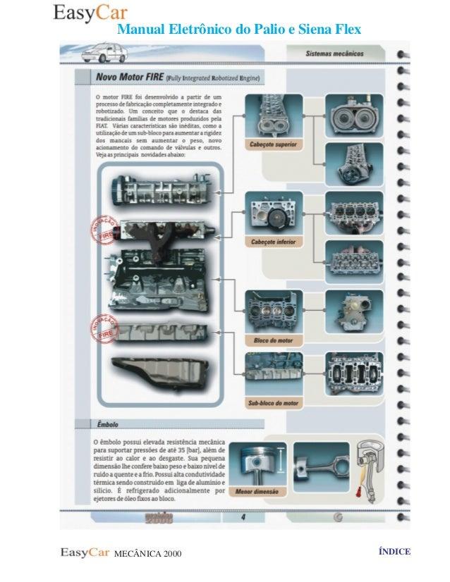 29 manual do palio e siena fire rh slideshare net manual do palio attractive 2013 manual do palio 99