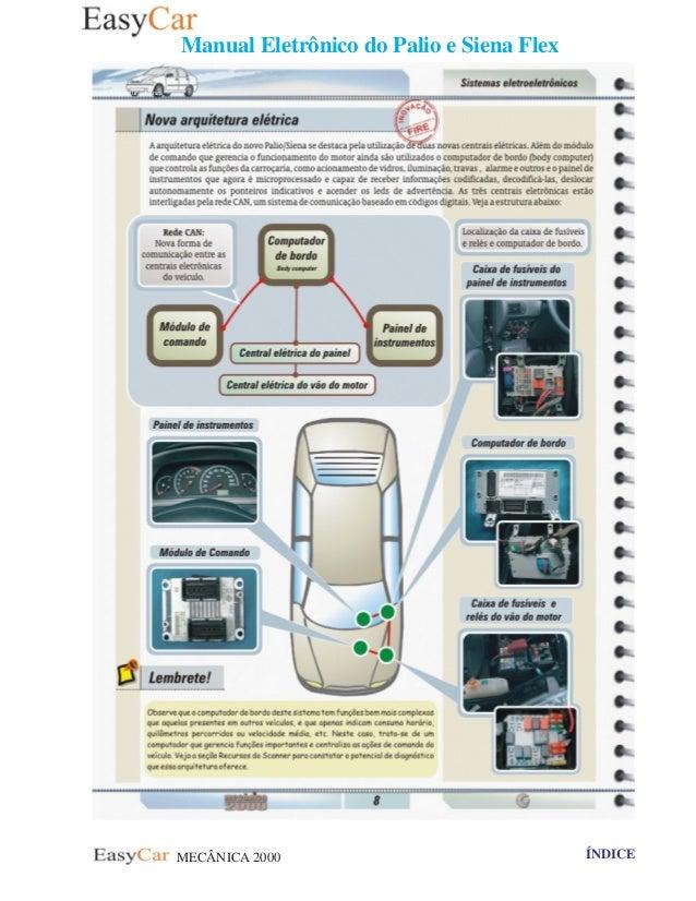 manual do novo palio product user guide instruction u2022 rh testdpc co manual do novo palio 2016 manual do novo palio 2014