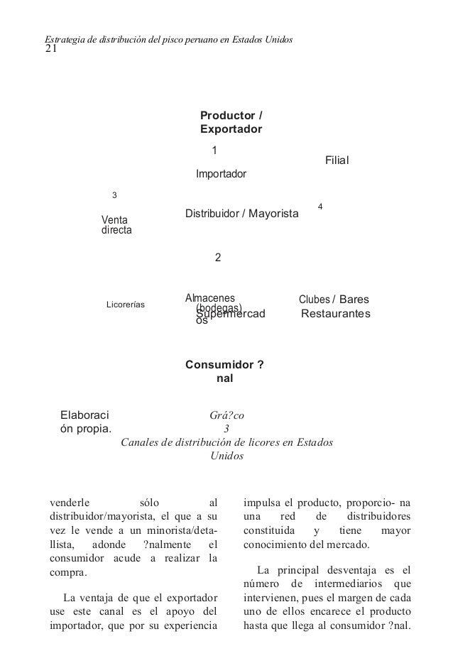 Estrategia de distribución del pisco peruano en Estados Unidos 21 Productor / Exportador 1 Importador Filial 3 4 Venta dir...