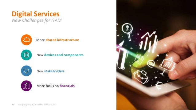 © Copyright 9/10/2015 BMC Software, Inc20 Digital Services New Challenges for ITAM New stakeholders More focus on financia...