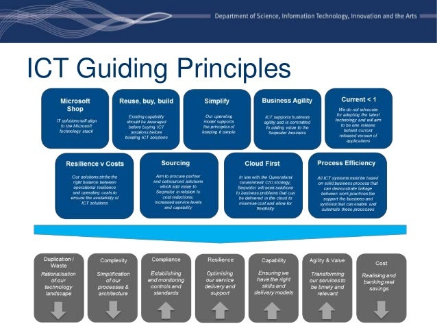 role of communication in implementing tqm