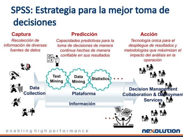 9  Recolección de datos: SPSS Data Collection  Entrega una vista exacta de las actitudes de los clientes y sus opiniones...