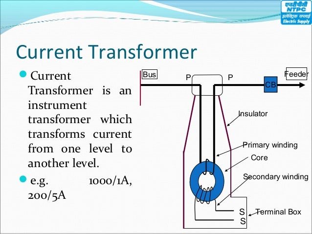 Current transformer secondary wire sizing calculator wire center ct design aspects nageswar 6 rh slideshare net single phase transformer sizing calculator emerson transformer sizing keyboard keysfo Gallery