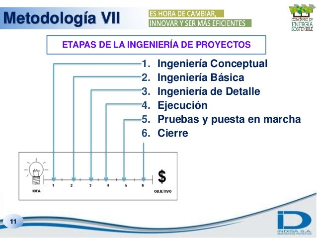 ETAPASDEUNAPLANTADEPRODUCCIN ETAPAS DE UNA PLANTA DE PRODUCCIN