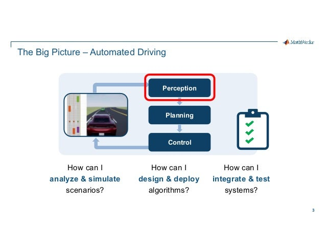 Processing Large Datasets for ADAS Applications using Apache Spark Slide 3