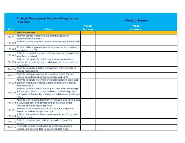 help desk procedures template - it service desk software rfp template