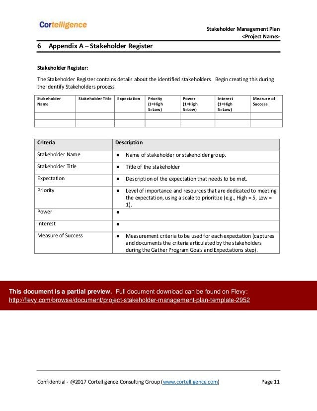 Project Stakeholder Management Plan Template