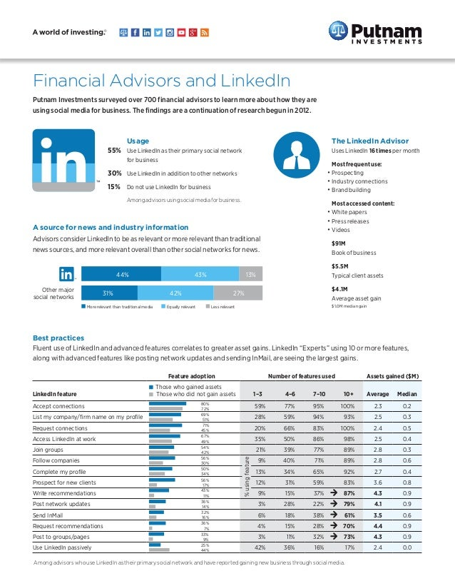 Financial Advisors and LinkedIn Putnam Investments surveyed over 700 financial advisors to learn more about how they are u...