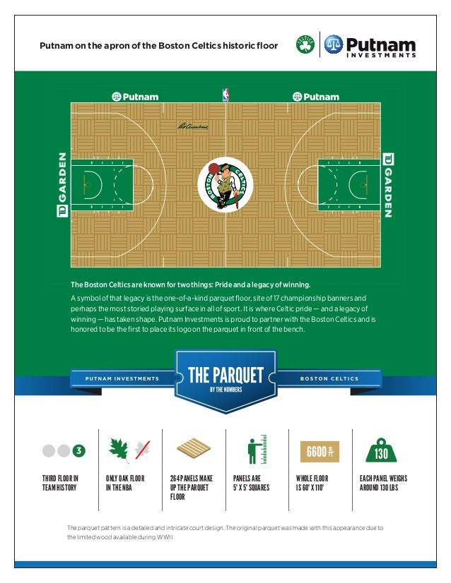 9-14-15 PU TNAM ON THE BOSTON CELTICS PARQUET APRON The Boston Celtics are known for two things: Pride and a legacy of win...