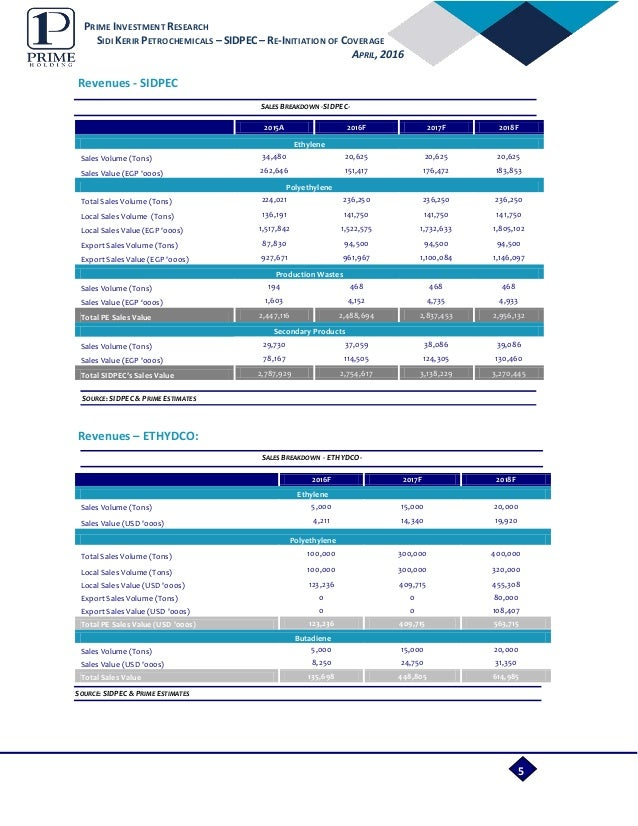 Sidi Kerir Petrochemicals - SIDPEC - Re-initiation of Coverage - 6 Ap…