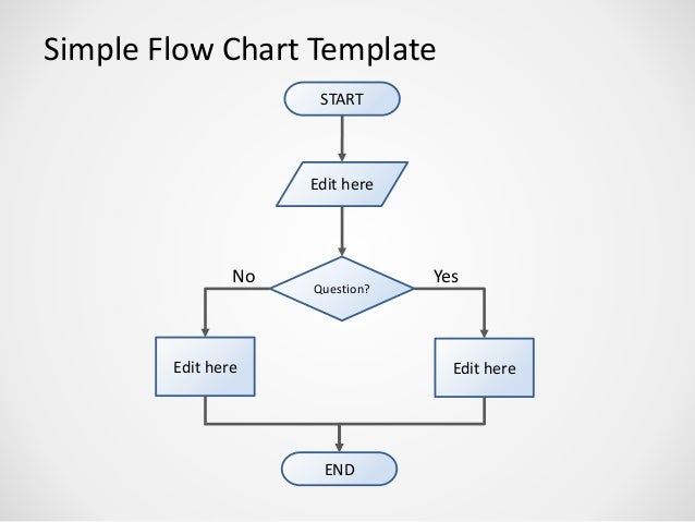 Simple Flow Chart Wiring Diagrams
