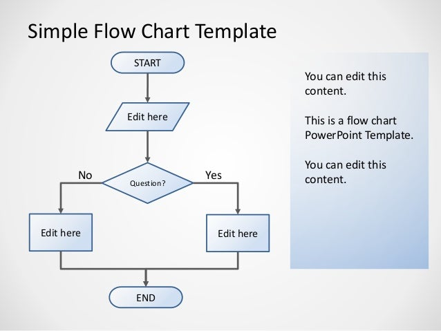 2997 simple-flowchart