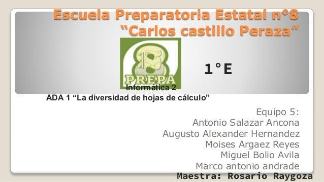 """Escuela Preparatoria Estatal n°8 """"Carlos castillo Peraza"""" Equipo 5: Antonio Salazar Ancona Augusto Alexander Hernandez Moi..."""