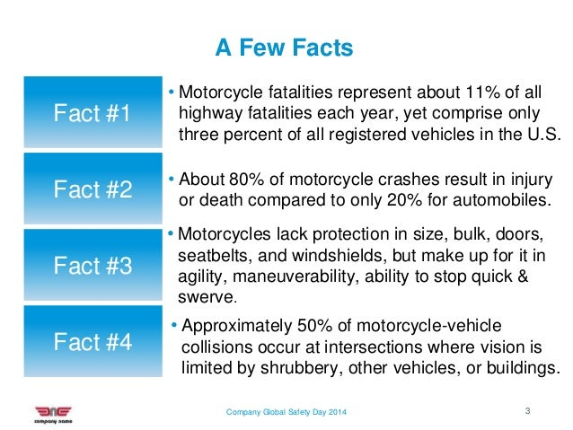 Fact #1 • Motorcycle fatalities represent about 11% of all highway fatalities each year, yet comprise only three percent o...