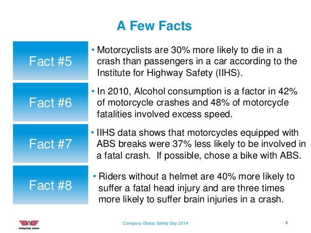 Fact #5 • Motorcyclists are 30% more likely to die in a crash than passengers in a car according to the Institute for High...