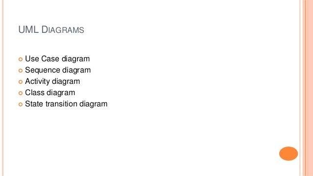 UML DIAGRAMS  Use Case diagram  Sequence diagram  Activity diagram  Class diagram  State transition diagram