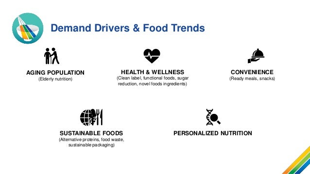 How to Build Urban Food Systems for Better Diets, Nutrition, and Health in LMIC Slide 2