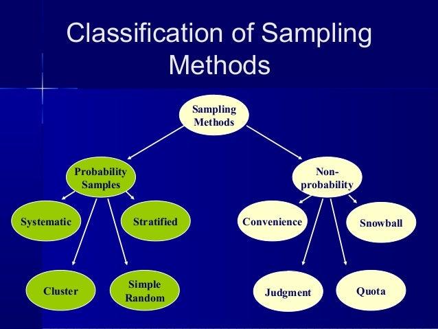 7 (a) under what circumstances is stratified random sampling.