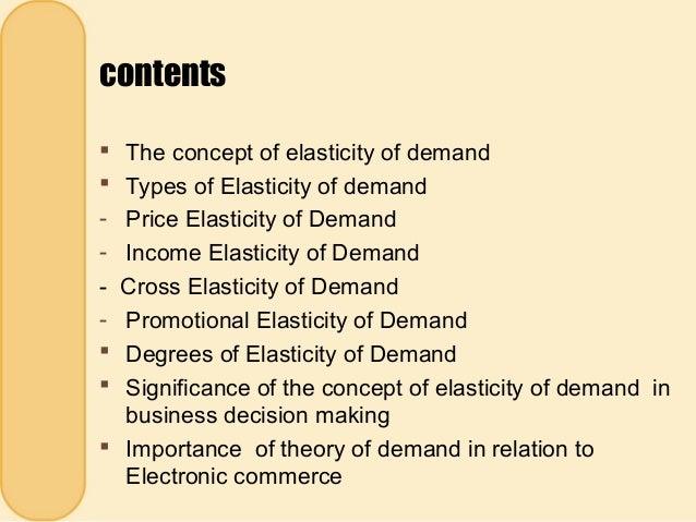 contents  The concept of elasticity of demand  Types of Elasticity of demand - Price Elasticity of Demand - Income Elast...