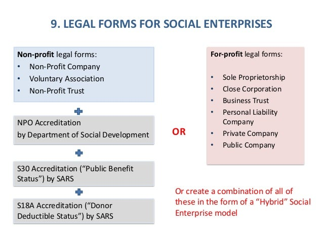 Introduction to Social Enterprises in South Africa - 6 May 2016