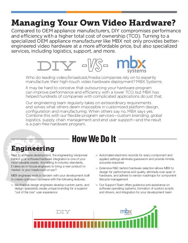 Managing Your Own Video Hardware? Compared to OEM appliance manufacturers, DIY compromises performance and efficiency with...