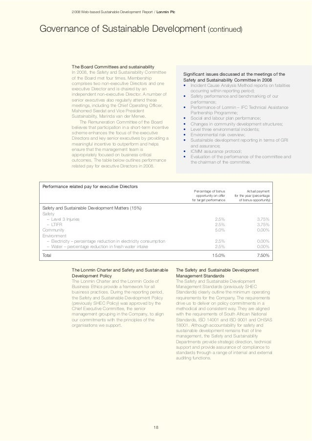 Lonmin 2008 Web-based Sustainable Development Report