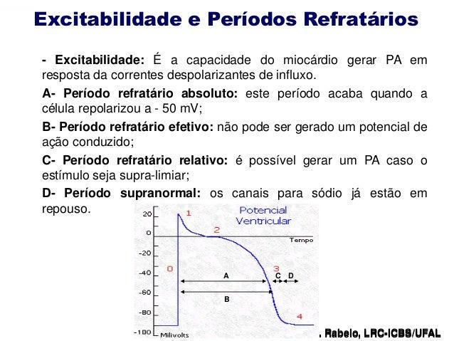 Excitabilidade e Períodos Refratários      - Excitabilidade: É a capacidade do miocárdio gerar PA em      resposta da corr...