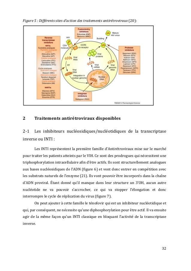 32   Figure  5  :  Différents  sites  d'action  des  traitements  antirétroviraux  (20):    ...