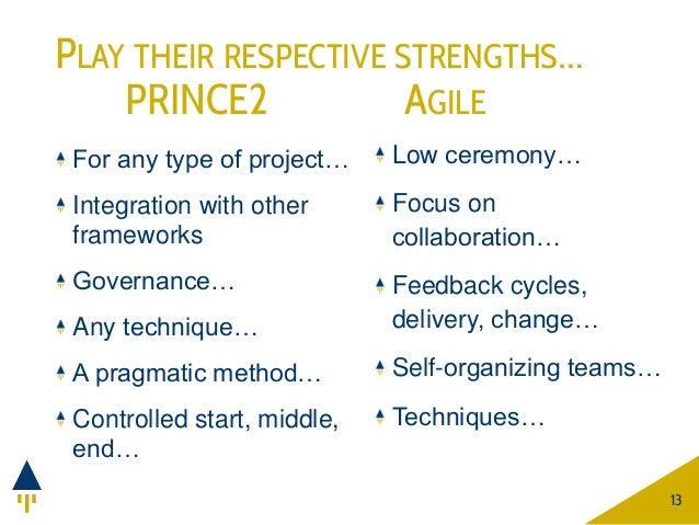 PLAY THEIR RESPECTIVE STRENGTHS… PRINCE2 AGILE 13 For any type of project… Integration with other frameworks Governance… A...