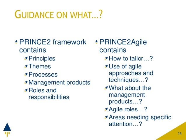 GUIDANCE ON WHAT…? PRINCE2 framework contains Principles Themes Processes Management products Roles and responsibilities 1...