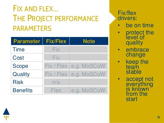 FIX AND FLEX… THE PROJECT PERFORMANCE PARAMETERS 16 Fix/flex drivers: • be on time • protect the level of quality • embrac...