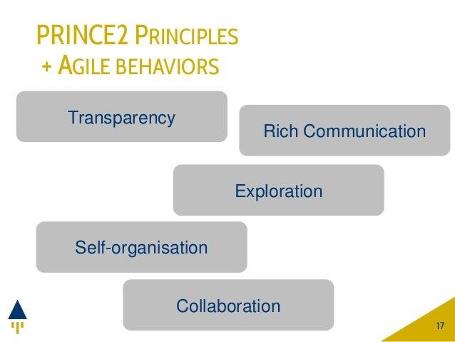 PRINCE2 PRINCIPLES + AGILE BEHAVIORS 17 Transparency Collaboration Rich Communication Self-organisation Exploration