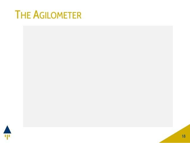 THE AGILOMETER 18