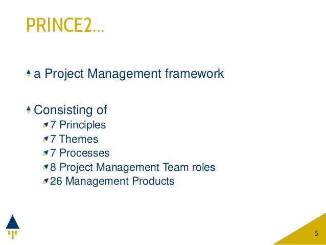 PRINCE2… a Project Management framework Consisting of 7 Principles 7 Themes 7 Processes 8 Project Management Team roles 26...