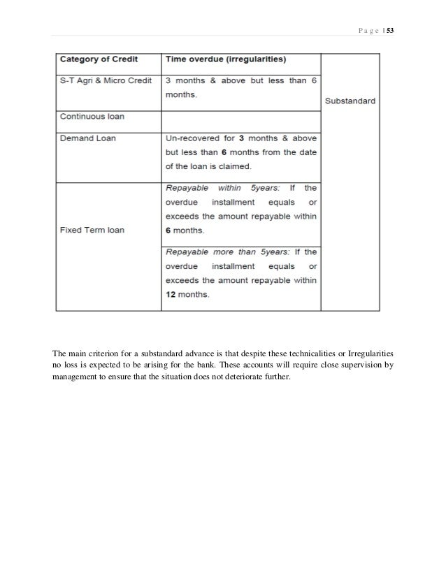 intership report on exim bank Summer internship report post graduate program batch 2016- 2018 a diverse portfolio of internship offers came from various domains such as strategy general management, sales and corporation limited, vlcc, sebi, exim bank, patanjali, mapro foods, rakshak foundation, reliance jio etc iim.