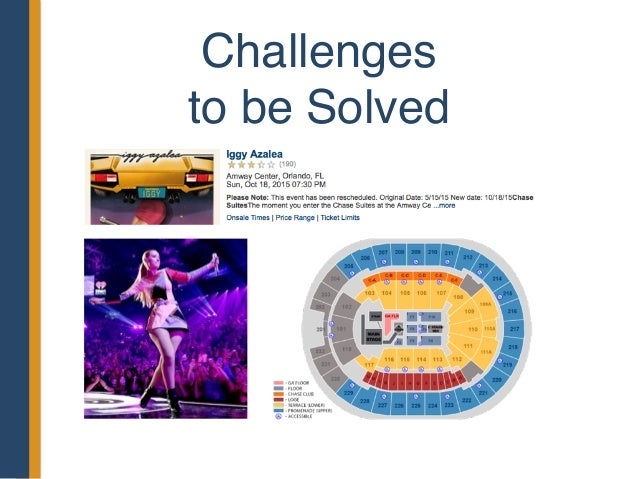 Challenges to be Solved