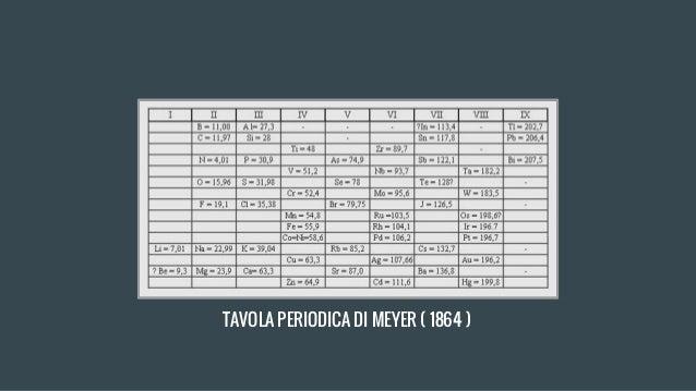 La tavola periodica degli elementi - Tavola periodica degli elementi ...