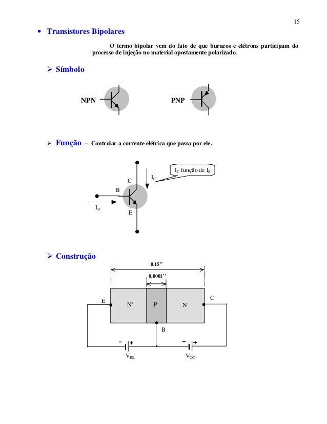 15 • Transistores Bipolares O termo bipolar vem do fato de que buracos e elétrons participam do processo de injeção no mat...