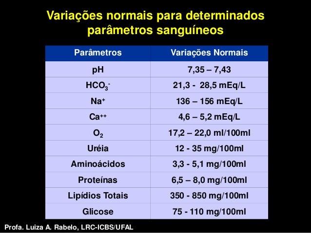 Variações normais para determinados                   parâmetros sanguíneos                   Parâmetros           Variaçõ...