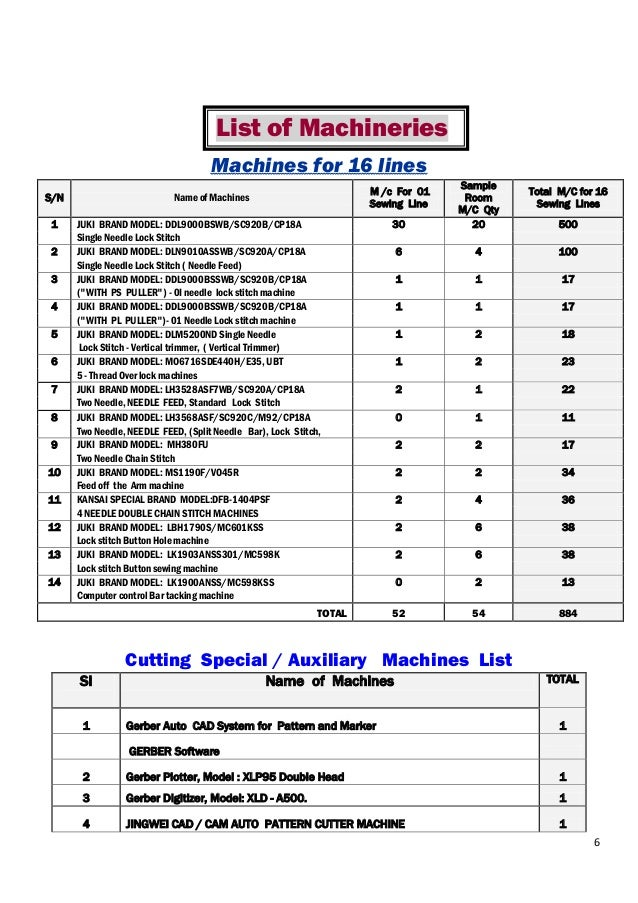 SILVER COMPOSITE TEXTILE MILLS LTD - ( Unit-1, GARMENTS) PROFILE