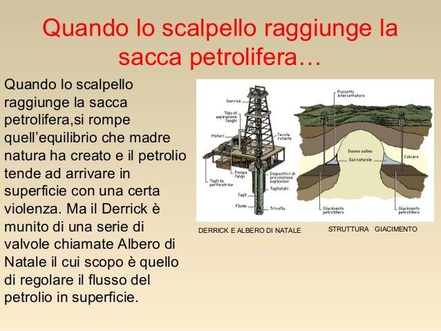 Albero Di Natale Petrolio.Tecnologia Il Petrolio